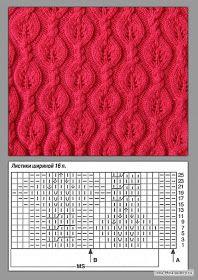 SOLO PUNTOS: tricot calados punto hoja
