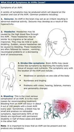 warning signs/ symptoms | the brain aneurysm foundation | health, Cephalic Vein