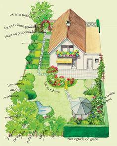 Postupak planiranja bašte - Lisa - Sve što čini moj život!