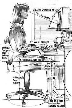 Ergonomics - very important to have the proper chair, arm placement if you are on a computer all day and phone aids.