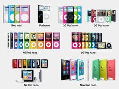 Had the iPod Nano in black. Then got the iPod Nano in blue that my mom now owns. Ipod Nano, Apple Inc, Microsoft Windows, Iphone 6, Iphone Cases, Ipod Touch, Audio Digital, Modelos Iphone, Disco Duro