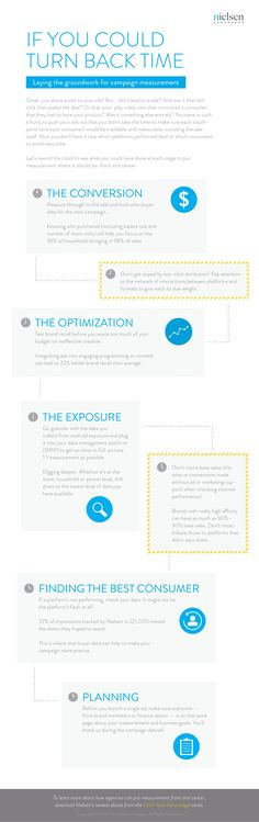 nielsen_infographic_7-1-16-1