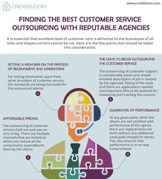 Outsource your customer service with crewbloom that offers end-to-end customer support solutions to deliver a holistic customer experience. Customer Service Representative, Good Customer Service, Virtual Receptionist, Leadership Skill, List Of Tools, Communication Skills, Shapes, Business, Store