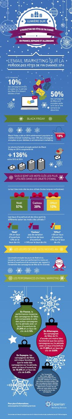 infographie-email-marketing