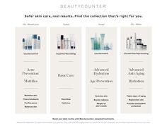 Take the Beautycounter Skin Care Quiz to determine what safer skin care regimen is best for you! Skin Care Routine For 20s, Skincare Routine, Dry Sensitive Skin, Dry Skin, Skin Care Masks, Homemade Skin Care, Skin Care Regimen, Anti Aging Skin Care, Organic Skin Care