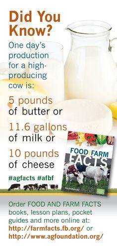 Great #dairyfacts from American Farm Bureau Federation. farmfacts.fb.org