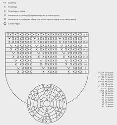 Os regalamos un patrón de ganchillo para decorar las macetas de una forma original y creativa. Sólo necesitáis un ovillo Natura XL y un...