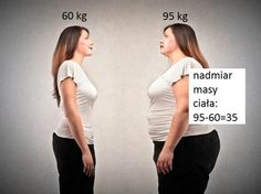 Jak się zmienia wygląd wraz z tyciem. Wygląd tej samej kobiety przy wadze 60kg i 95 kg. Nadmiar masy ciała 35 kg