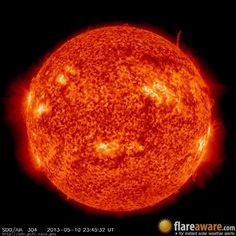 The hourly sun (at 11:45 pm  UTC on 13 May 2013)