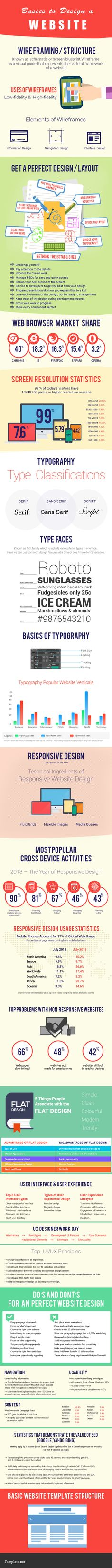 [Infographie] Les bases du webdesign mobile || Basics to Design a Website Infographic-final #digital #marketing #UX #UI