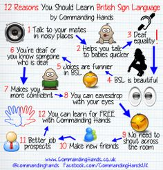 10 Benefits of Learning a Second Language | Lead with ...