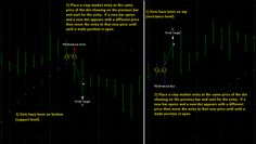 The Forex Parabolic Breakout Trading System: