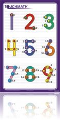 First grade math is all about addition and subtraction, and this system works for all students (including special needs).  Your students will be able to add and subtract quickly and accurately.  I bought my kit 14 years ago and it was worth every penny.  I use my school's math curriculum but I teach computation exclusively with touch math.