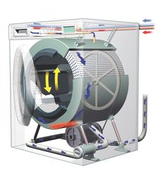 How does a washing machine work? – How It Works Electronic Circuit Projects, Electrical Projects, Electronics Projects, Electrical Wiring, Home Heating Systems, Plumbing Installation, Washer Machine, Clean Washing Machine, Appliance Repair