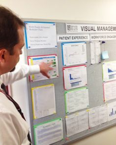 Lean Healthcare Visual Management Board