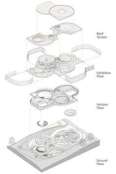 The Effective Pictures We Offer You About Cultural Architecture plan A quality picture can tell you many things. Cultural Architecture, Plan Concept Architecture, Museum Architecture, Education Architecture, Classic Architecture, Residential Architecture, Architecture Design, Drawing Architecture, Museum Plan