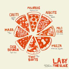 LA by the Slice {love this}