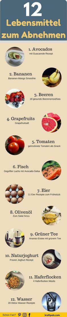 12 Lebensmittel zum Abnehmen: Für eine gesunde Gewichtsabnahme. Eine Liste mit 12 Super Foods um schnell Gewicht zu verlieren. #Fitness #gesunde #Ernährung #Smoothie #Rezepte #detox