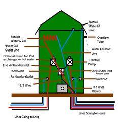 com questions 1999 dodge ram 1999 dodge ram 99 ram wiring