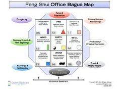 Feng Shui Office Bagua Map