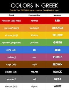 Greek vocabulary - Colours