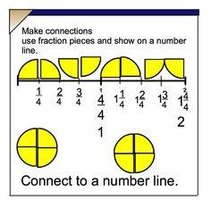 34 besten Singapore Math Bilder auf Pinterest | Singapur mathematik ...