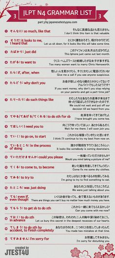 Educational infographic formal greetings japan japanese words studies abroad in japan goldenway global education vietnam du hoc nhat ban http m4hsunfo
