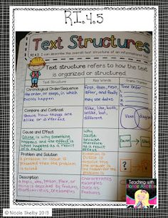 Teaching with Blonde Ambition: 4th Grade Reading Interactive Notebooks
