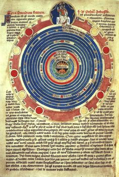This 14th century diagram, reflecting Peckham's treatise, presents the medieval conception of a geocentric universe: the stationary earthly sphere is surrounded by the spheres of the three other elements, and then in turn by the moon, planets and stars - all these are in various orbital movements -and ultimately by the Empyrean which like the earth is fixed and immobile. At the centre of the diagram is a hellmouth.