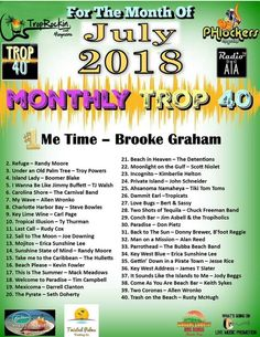 Trop Rock Top 40 Results - July 2017 By Radio Congratulations to a very talented group of Independent 'Trop Rock' Singer/Songwriters.