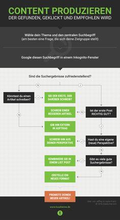 Grundschulstoff: Der praktische Arbeitsblatt Generator | lehrertools ...