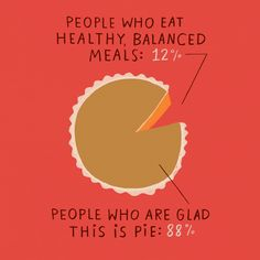 For those recovering from Thanksgiving, there is always room for more pie! A funny quote to share after that delicious Thanksgiving meal. Thanksgiving Leftovers, Thanksgiving Recipes, Balanced Meals, Hallmark Cards, A Funny, Cooking Time, Food Art, Good Food, Funny Quotes
