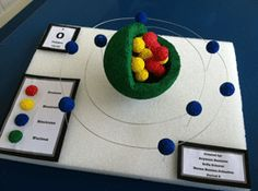 3d atom model project | Posted on May 9, 2012 by katelyn-alaina_hardie