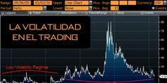 Buscando la volatilidad en el trading - Pullback Trading