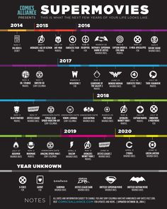 Supermovies: A Glimpse of the Next Six Years of Superhero Flicks [INFOGRAPHIC]