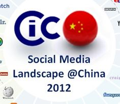 Socal Media Landscape @China 2012