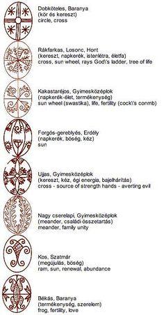 Minták - Egg decoration patterns from Hungary