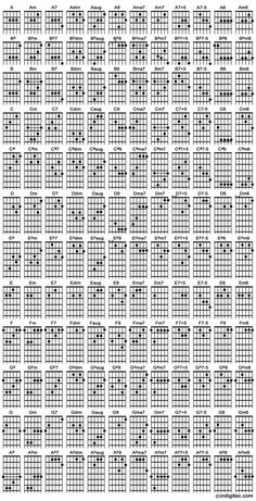 Learn to Play Guitar Notes - Play Guitar Tips Guitar Chords And Scales, Guitar Chords Beginner, Music Chords, Guitar Chord Chart, Ukulele Songs, Ukulele Chords, Guitar Notes Chart, Guitar Scales Charts, Guitar Fretboard Chart