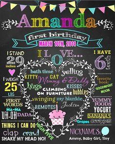 Birthday chalk board for a girl cupcake custom design