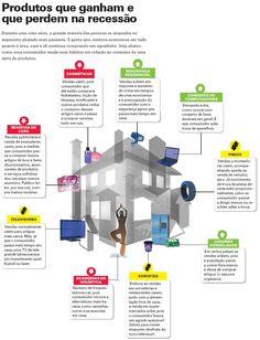 O Marketing na crise | Harvard Business Review Brasil