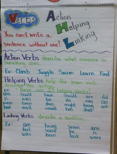 verbs - action, helping, linking {anchor chart}