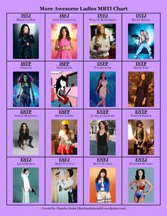 2nd Awesome Ladies MBTI Chart