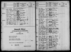Ole Nielsen & Fam. FT. 1860 - Foto - Pedersen Web Site - MyHeritage
