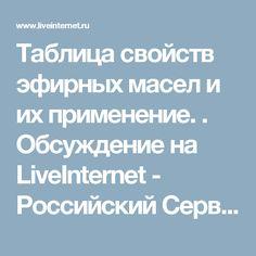 Таблица свойств эфирных масел и их применение. . Обсуждение на LiveInternet - Российский Сервис Онлайн-Дневников