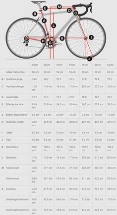 trek_geo_domane2_13_f.gif (612×1120) Velo Design, Bicycle Design, Cruiser Bicycle, Bicycle Girl, Velo Biking, Bamboo Bicycle, Wood Bike, Motorcycle Battery, Push Bikes