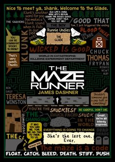 Book collage on The Maze Runner by James Dashner