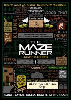 Book collage on The Maze Runner by James Dashner