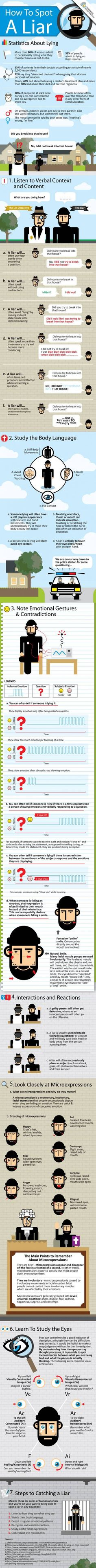 How To Spot A Liar [Infographic]