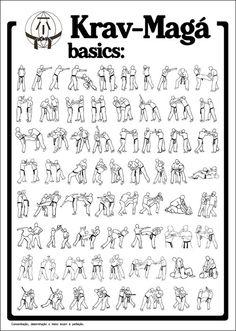 inallthingsbalance: Krav Maga - Basic Techniques Illustration