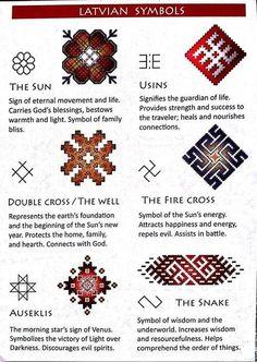 alte lettische symbole ancient latvian symbols